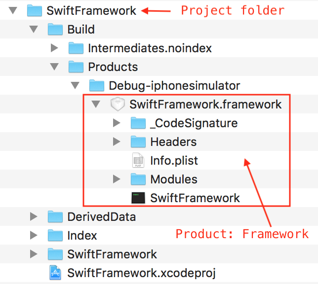 Building Swift 4 frameworks and including them in your apps